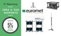 Euromet festeggia i primi 33 anni con la promo