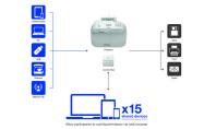 Manfrotto sceglie la videoproiezione Epson