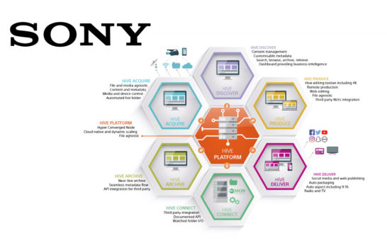 Per SRG SSR è Sony Media Backbone Hive la piattaforma su cui puntare