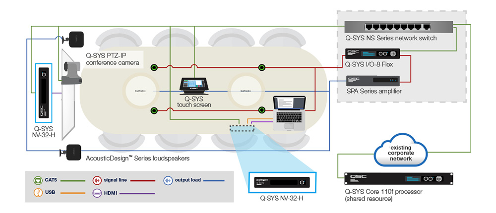 QSC Q_SYS NV-32-H_2