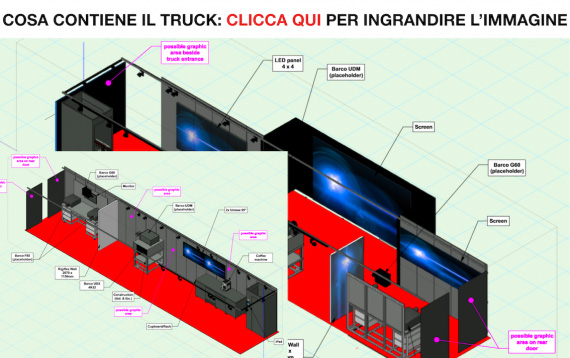 Barco on Tour 2019 truck