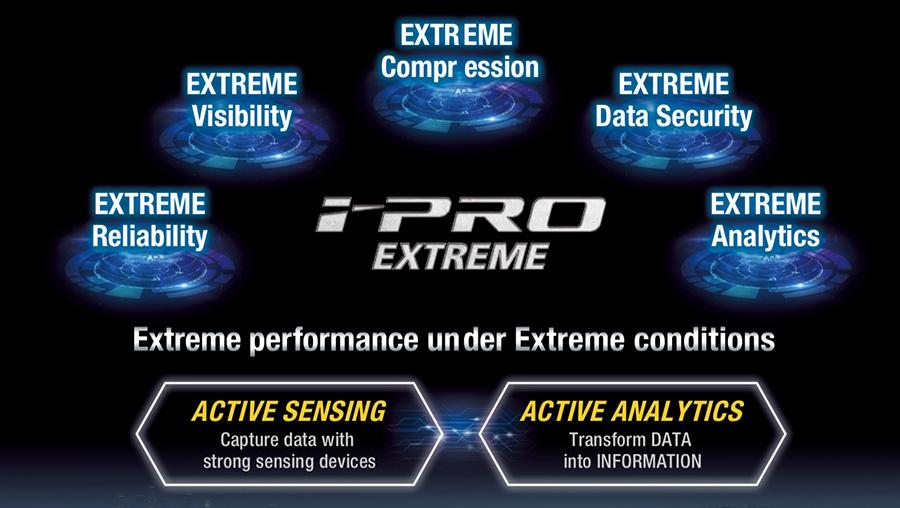 i-Pro Extreme