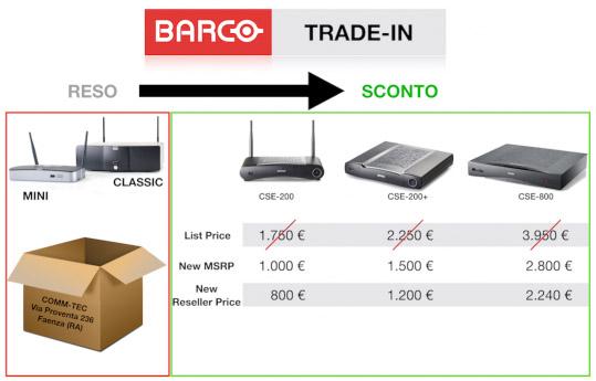 Barco Trade-In program