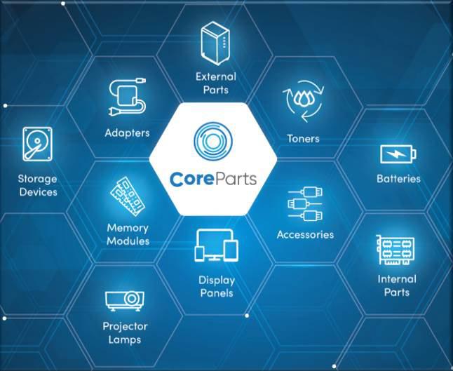 CoreParts